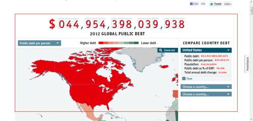 Global Debt Clock - Image courtesy of The Economist.com