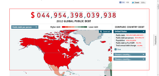 Global Debt Clock - Image courtesy of The Economist.com