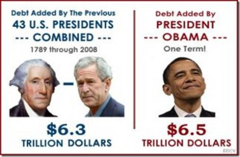 Barack Obama's claim to fame will be that his contribution to the debt crisis took less than 44 Months.