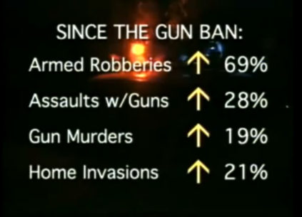 Screenshot:  Results of gun confiscation in Australia.