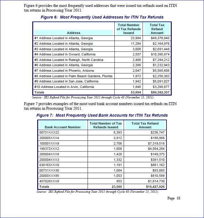2016 Tax Calendar For Direct Deposit | Calendar Template 2016