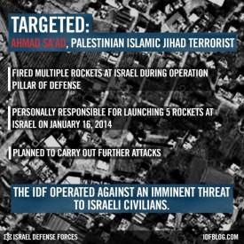 IDF fires on Palestinian Islamic terrorists Gaza 01192014