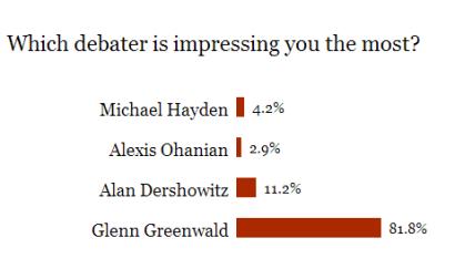 Monk Debates Monk Debates Alan Dershowitz Glen Greenwald Alexis Ohanian General Michael Hayden 05022014