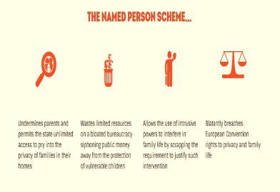 BeFunky_Scotland Named Person Scheme.jpg