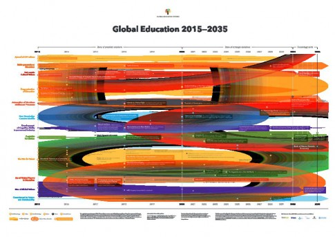 global education map