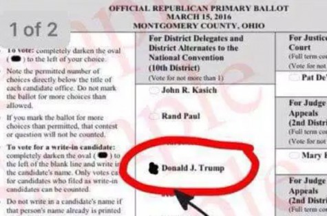 Ohio GOP ballot