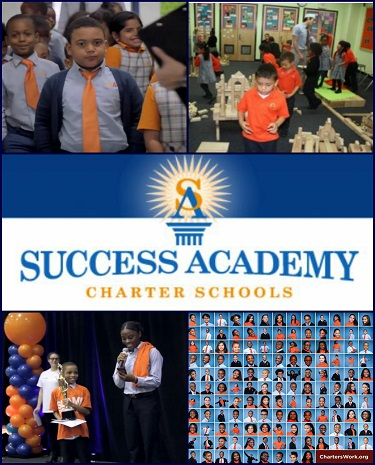 Success Academy Collage Fotor